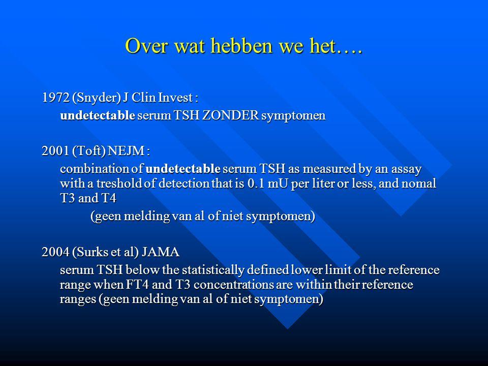 Over wat hebben we het…. 1972 (Snyder) J Clin Invest :