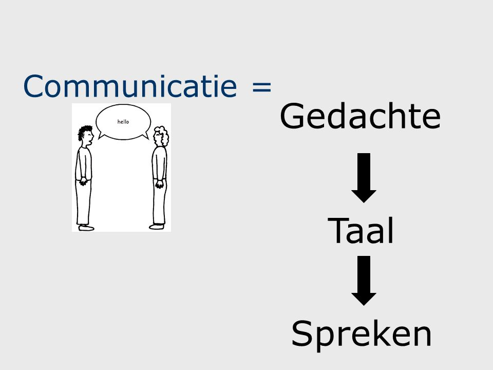 Communicatie = Gedachte Taal Spreken