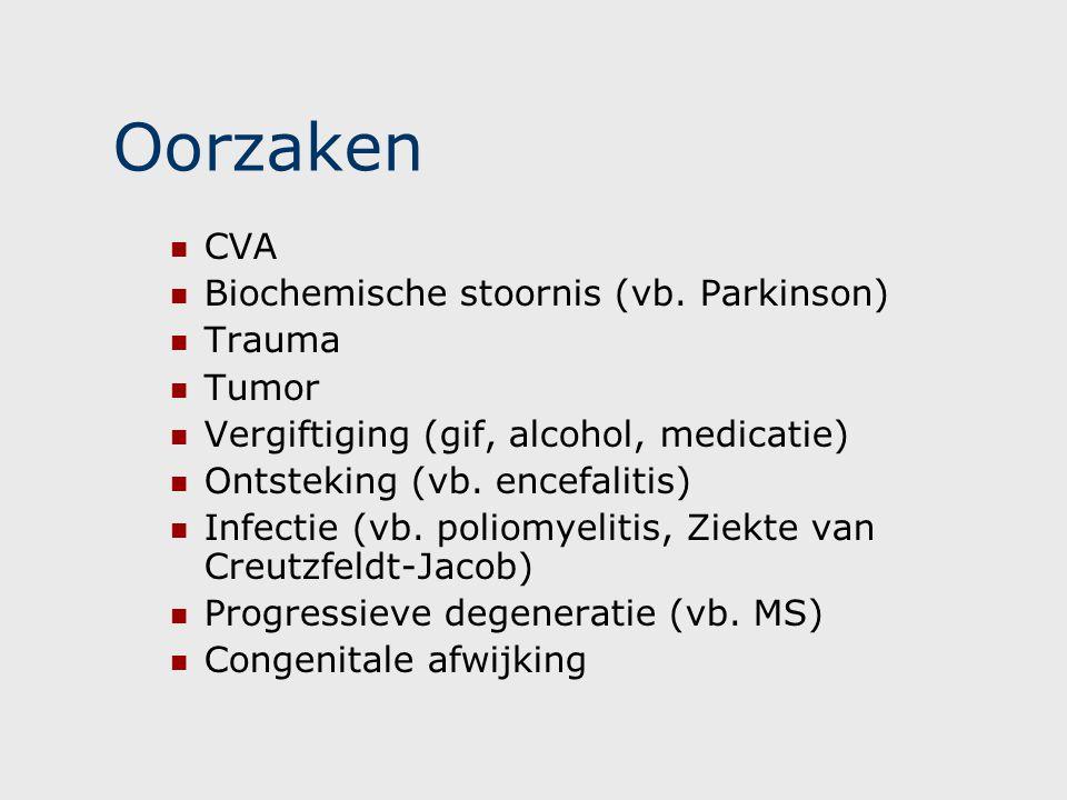 Oorzaken CVA Biochemische stoornis (vb. Parkinson) Trauma Tumor