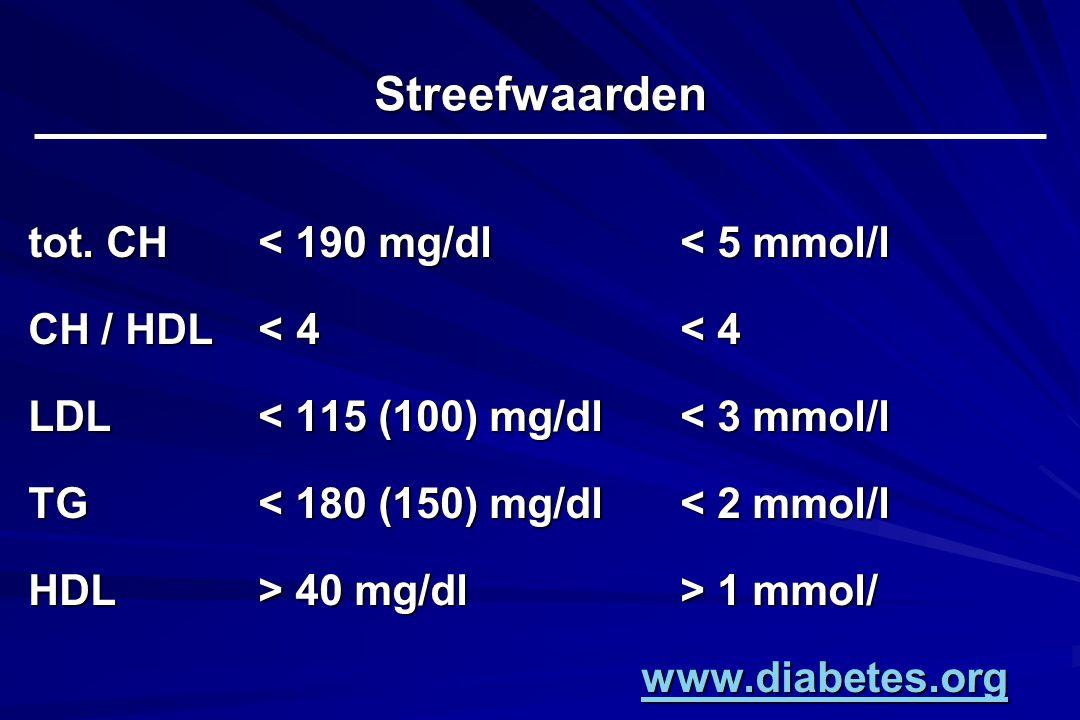 Streefwaarden tot. CH < 190 mg/dl < 5 mmol/l