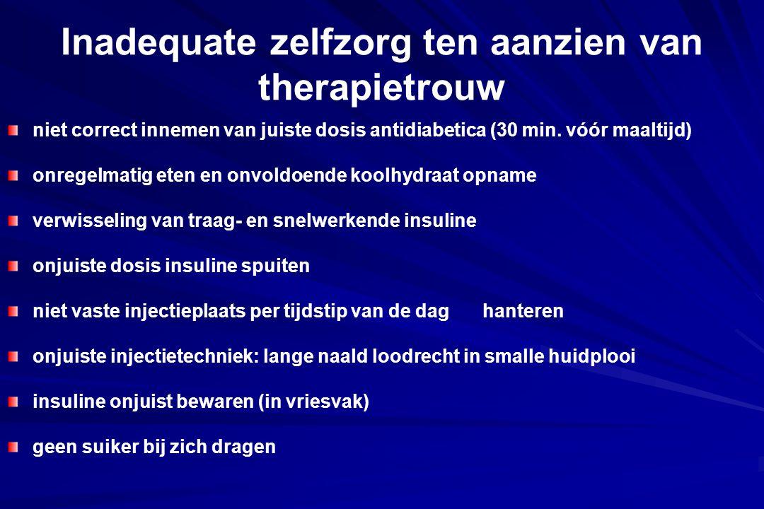 Inadequate zelfzorg ten aanzien van therapietrouw
