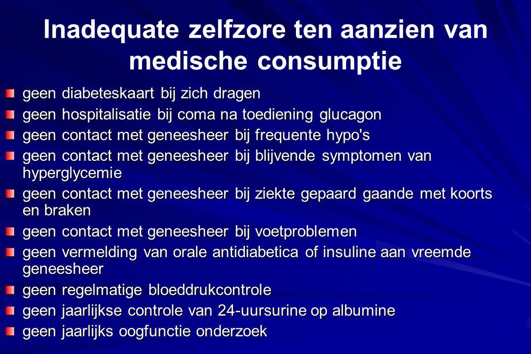 Inadequate zelfzore ten aanzien van medische consumptie