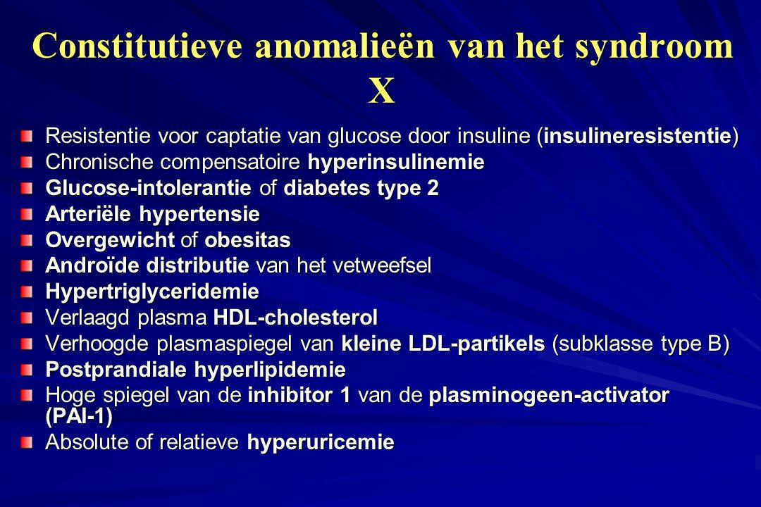 Constitutieve anomalieën van het syndroom X