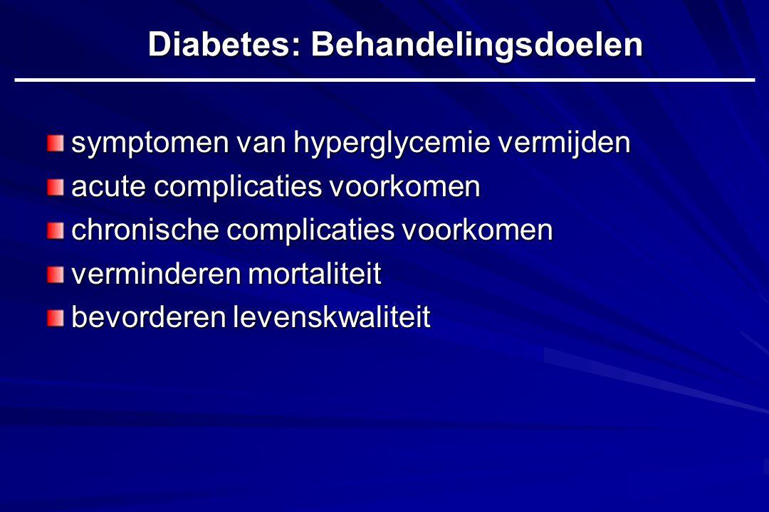 Diabetes: Behandelingsdoelen