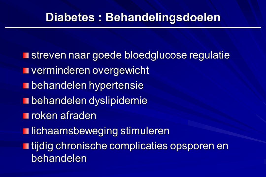 Diabetes : Behandelingsdoelen