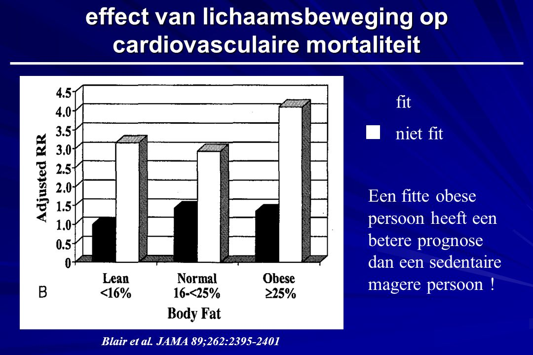 effect van lichaamsbeweging op cardiovasculaire mortaliteit