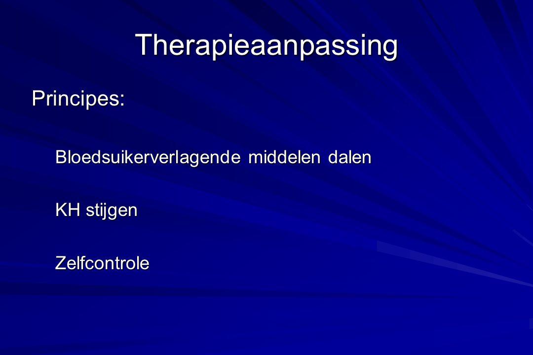 Therapieaanpassing Principes: Bloedsuikerverlagende middelen dalen