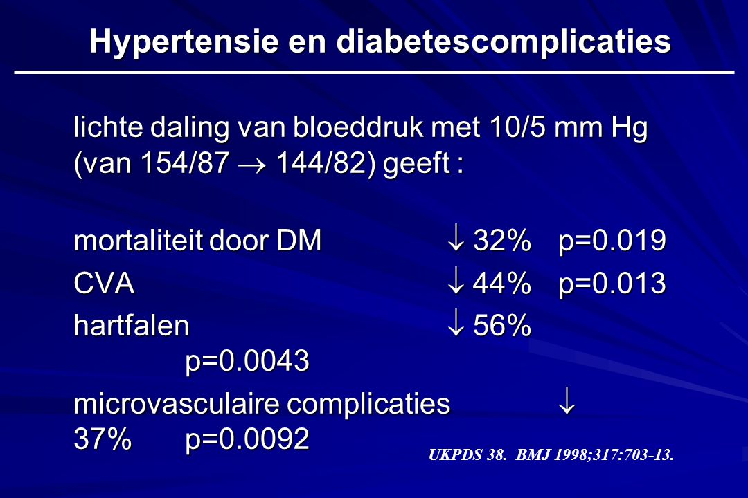 Hypertensie en diabetescomplicaties