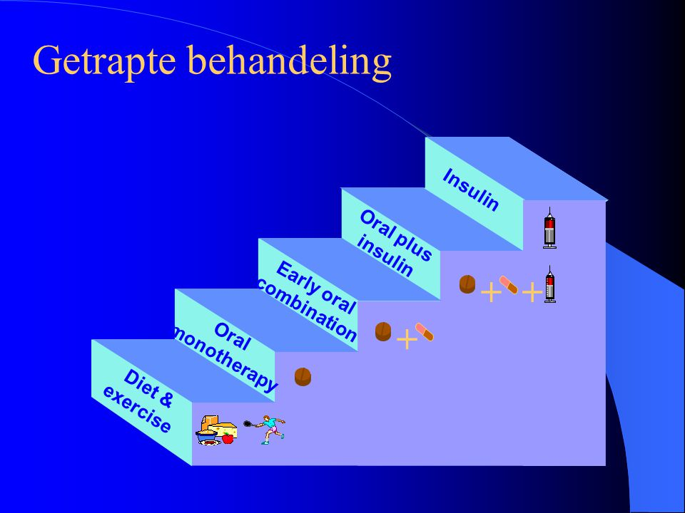 Getrapte behandeling + + + Insulin Oral plus insulin Early oral
