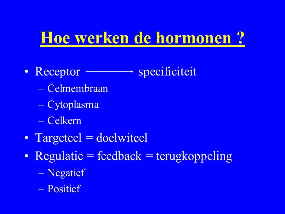 Hoe werken de hormonen Receptor specificiteit Targetcel = doelwitcel
