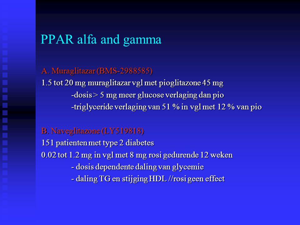 PPAR alfa and gamma A. Muraglitazar (BMS-2988585)