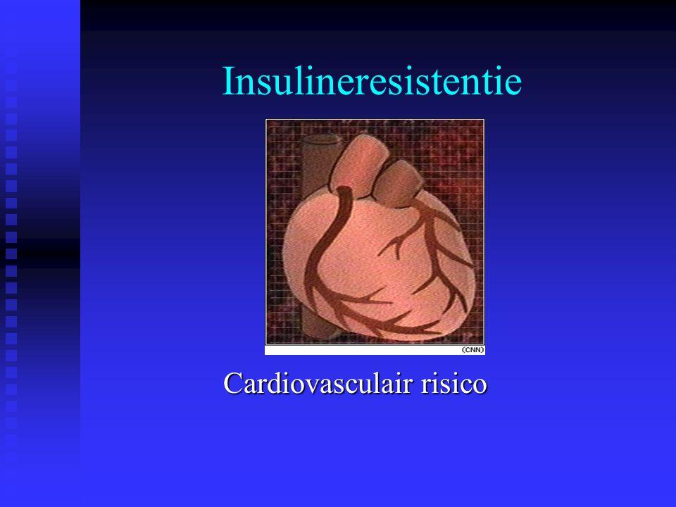 Cardiovasculair risico