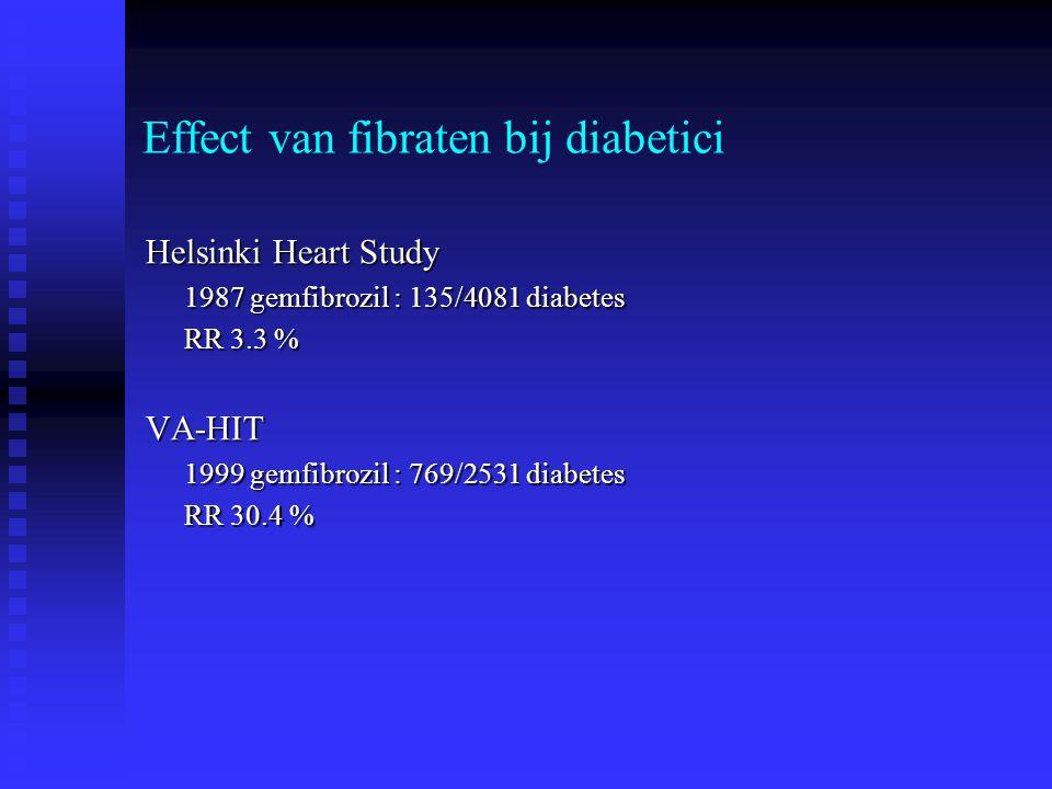 Effect van fibraten bij diabetici