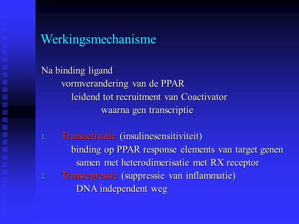 Werkingsmechanisme Na binding ligand vormverandering van de PPAR