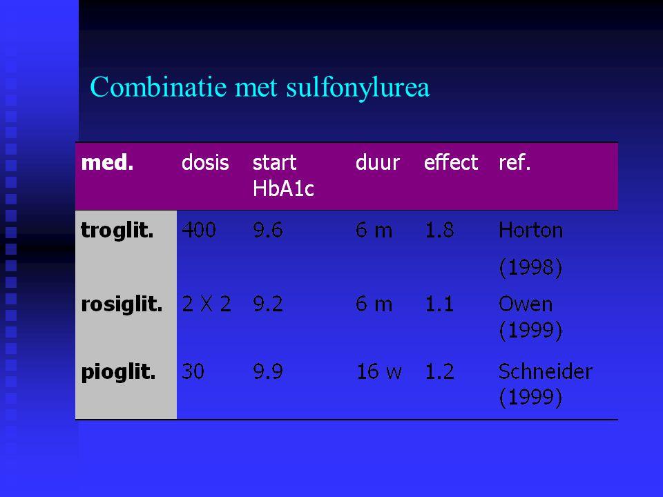 Combinatie met sulfonylurea