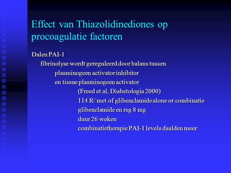 Effect van Thiazolidinediones op procoagulatie factoren