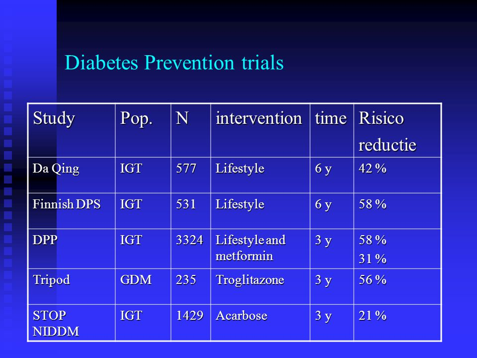 Diabetes Prevention trials