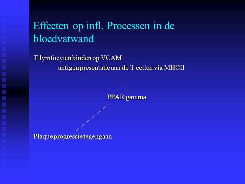 Effecten op infl. Processen in de bloedvatwand