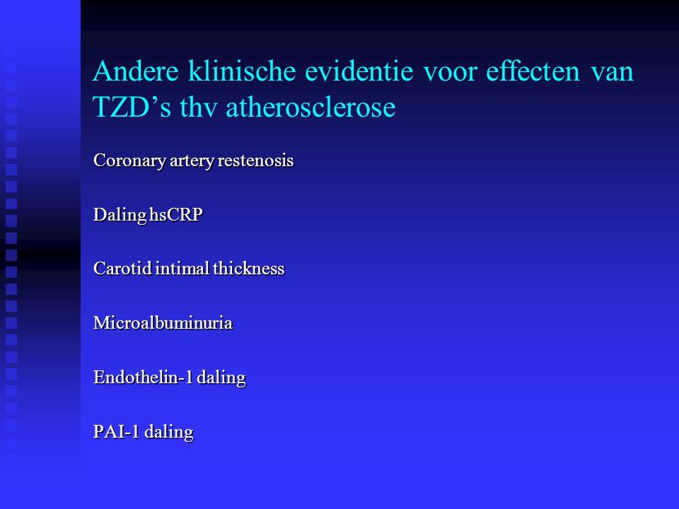Andere klinische evidentie voor effecten van TZD's thv atherosclerose