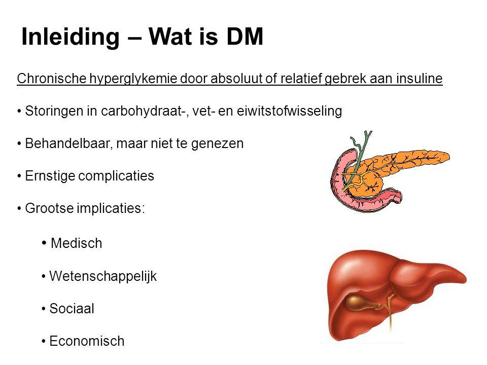 Inleiding – Wat is DM Medisch