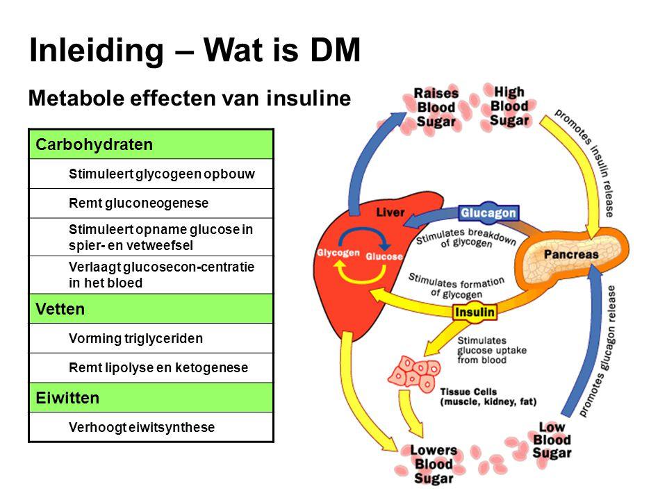 Inleiding – Wat is DM Metabole effecten van insuline Carbohydraten