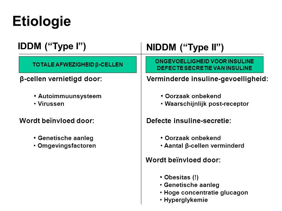 Etiologie IDDM ( Type I ) NIDDM ( Type II ) β-cellen vernietigd door: