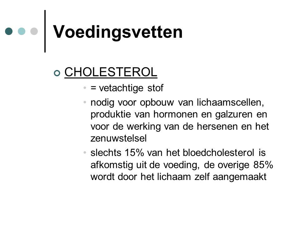 Voedingsvetten CHOLESTEROL = vetachtige stof