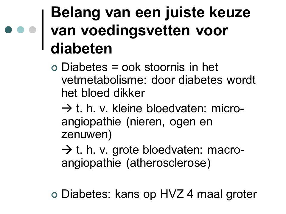 Belang van een juiste keuze van voedingsvetten voor diabeten