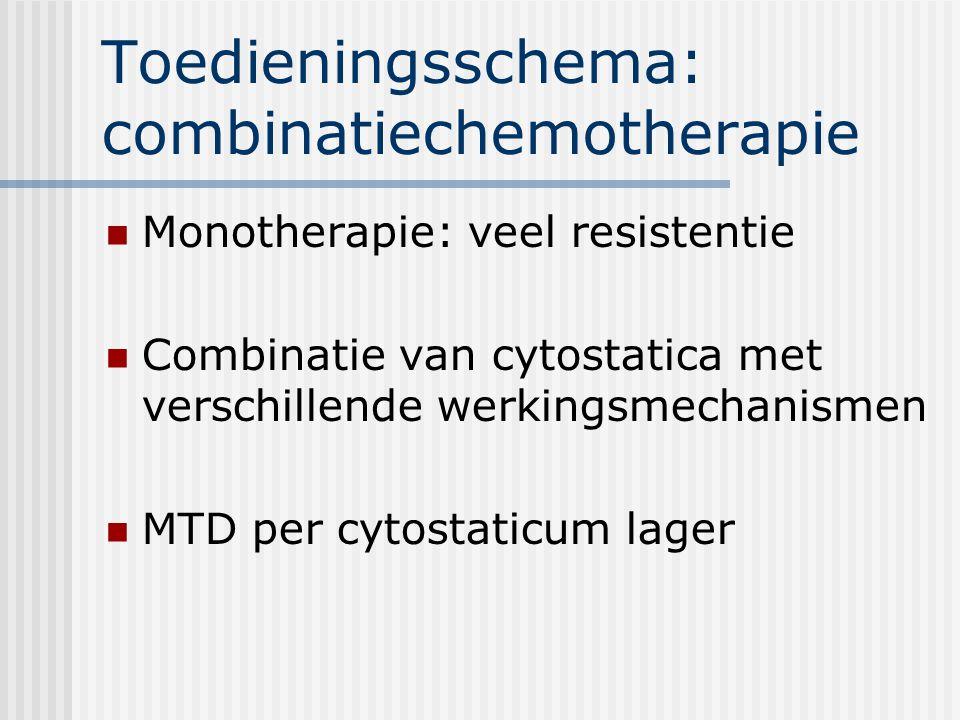 Toedieningsschema: combinatiechemotherapie
