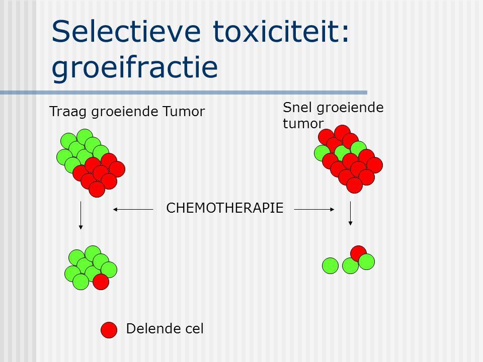 Selectieve toxiciteit: groeifractie