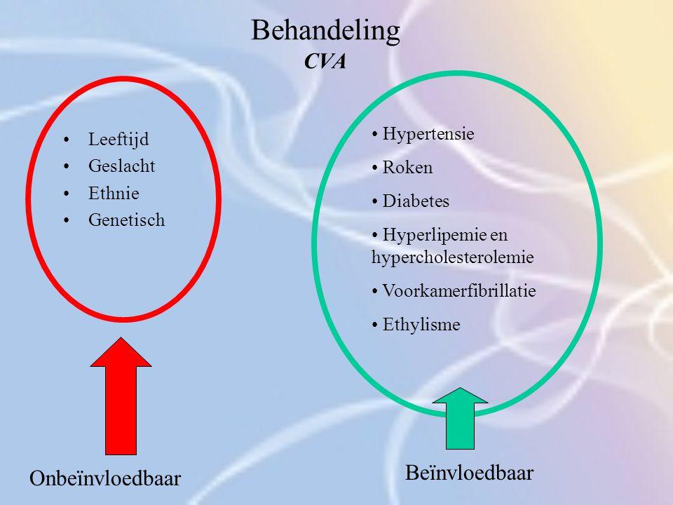 Behandeling CVA Beïnvloedbaar Onbeïnvloedbaar Hypertensie Leeftijd