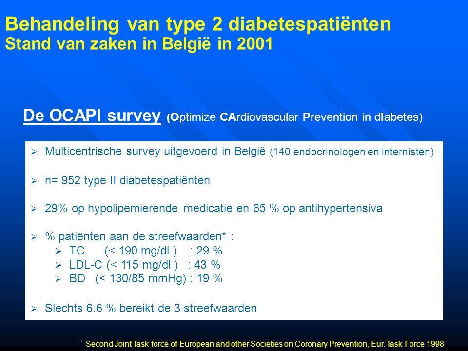 Behandeling van type 2 diabetespatiënten Stand van zaken in België in 2001