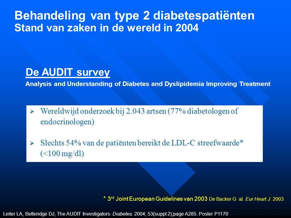 Behandeling van type 2 diabetespatiënten Stand van zaken in de wereld in 2004