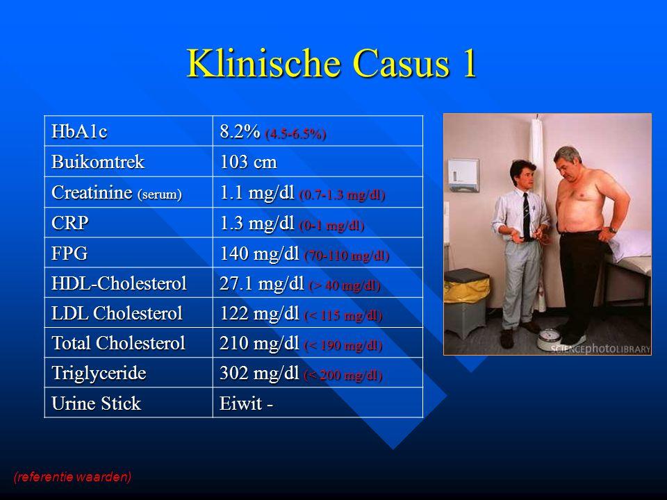 Klinische Casus 1 HbA1c 8.2% (4.5-6.5%) Buikomtrek 103 cm