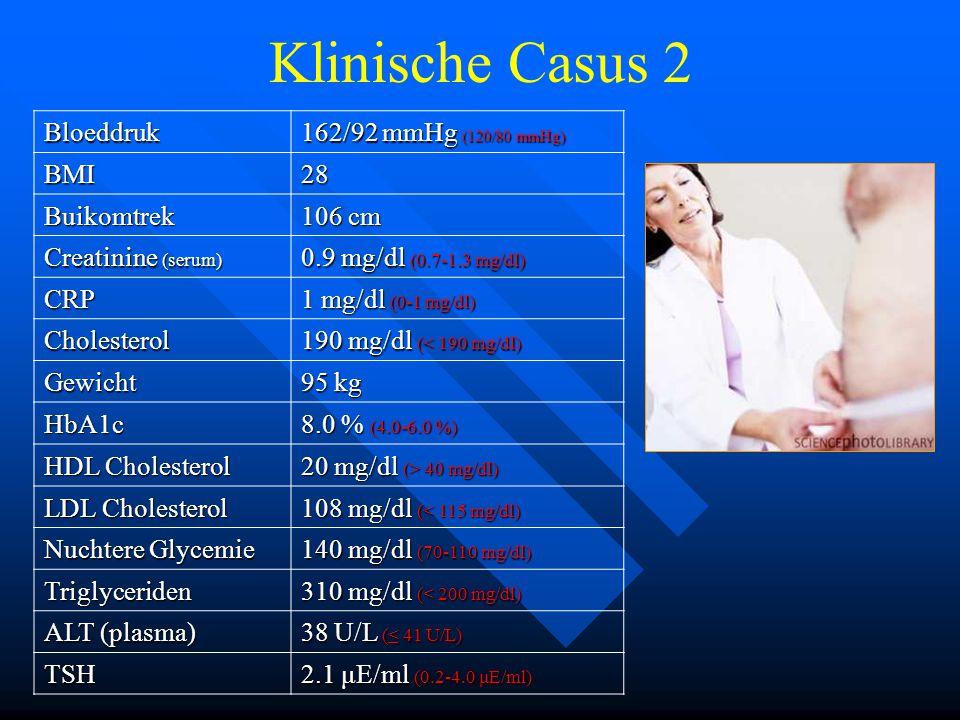 Klinische Casus 2 Bloeddruk 162/92 mmHg (120/80 mmHg) BMI 28