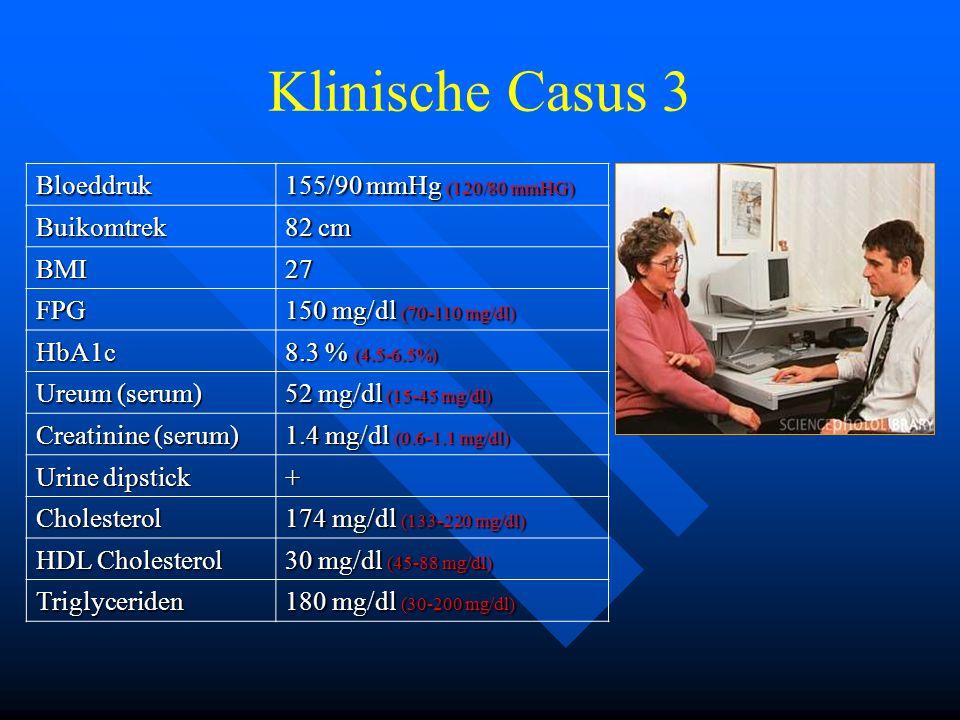 Klinische Casus 3 Bloeddruk 155/90 mmHg (120/80 mmHG) Buikomtrek 82 cm
