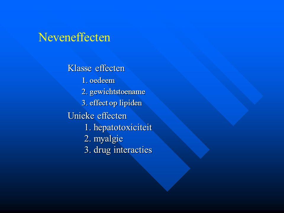 Neveneffecten Klasse effecten