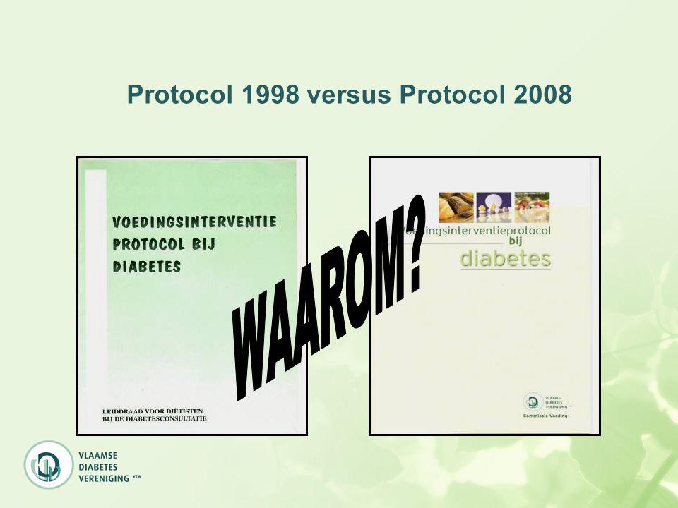 Protocol 1998 versus Protocol 2008