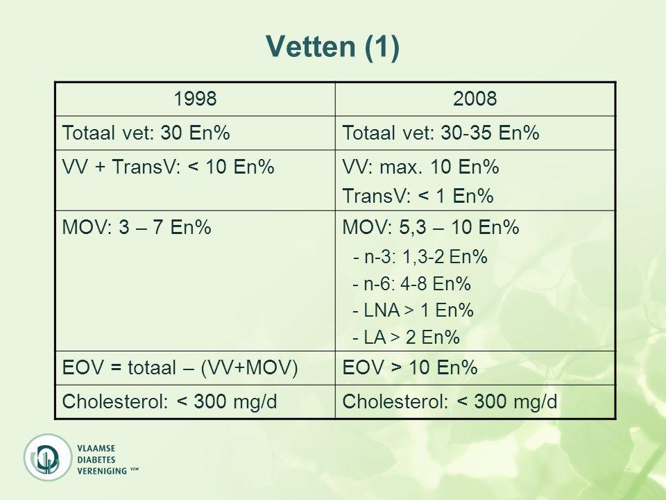 Vetten (1) 1998 2008 Totaal vet: 30 En% Totaal vet: 30-35 En%