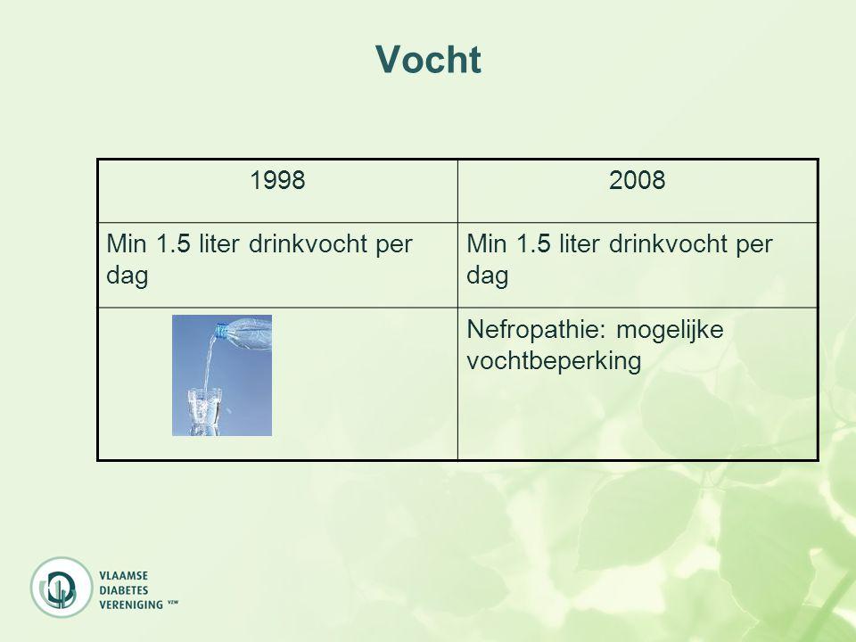 Vocht 1998 2008 Min 1.5 liter drinkvocht per dag