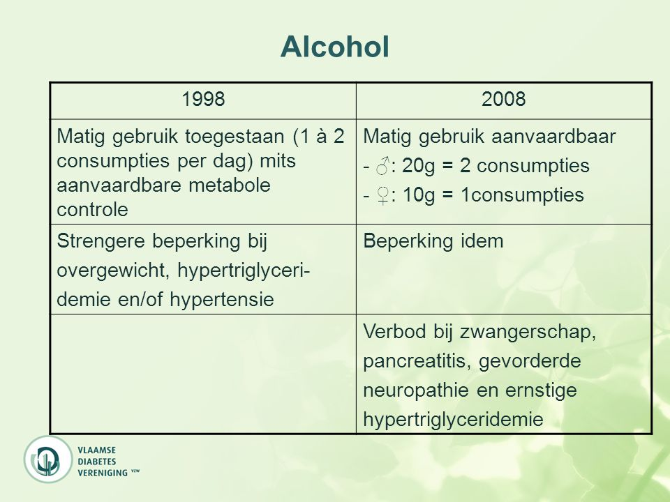 alcohol bij diabetes