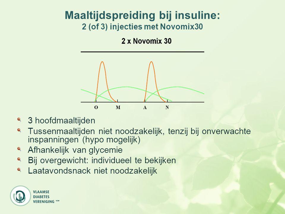 Maaltijdspreiding bij insuline: 2 (of 3) injecties met Novomix30