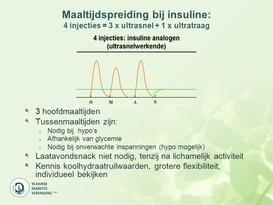 Maaltijdspreiding bij insuline: 4 injecties = 3 x ultrasnel + 1 x ultratraag