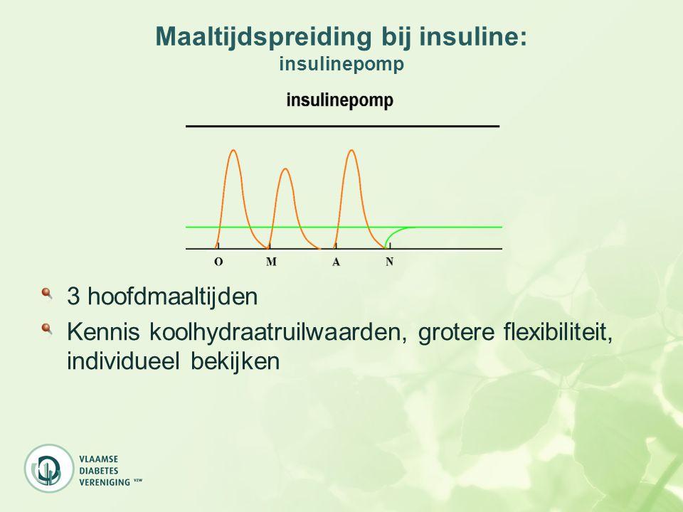 Maaltijdspreiding bij insuline: insulinepomp