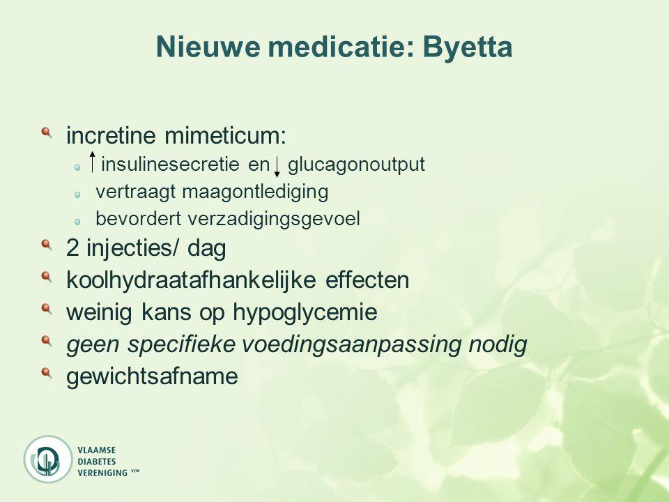 Nieuwe medicatie: Byetta