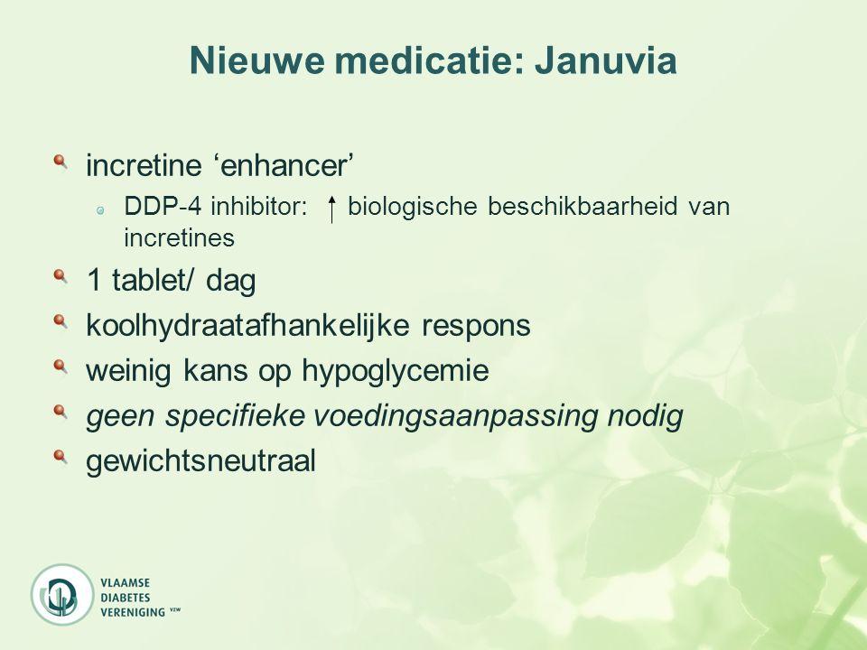 Nieuwe medicatie: Januvia
