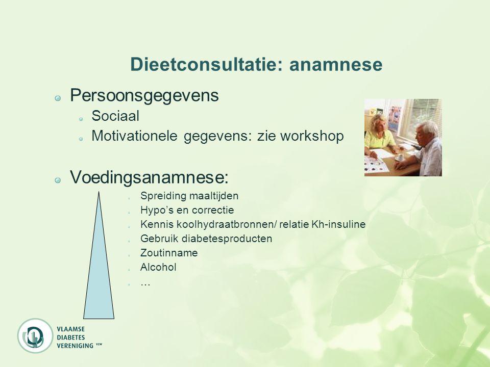 Dieetconsultatie: anamnese