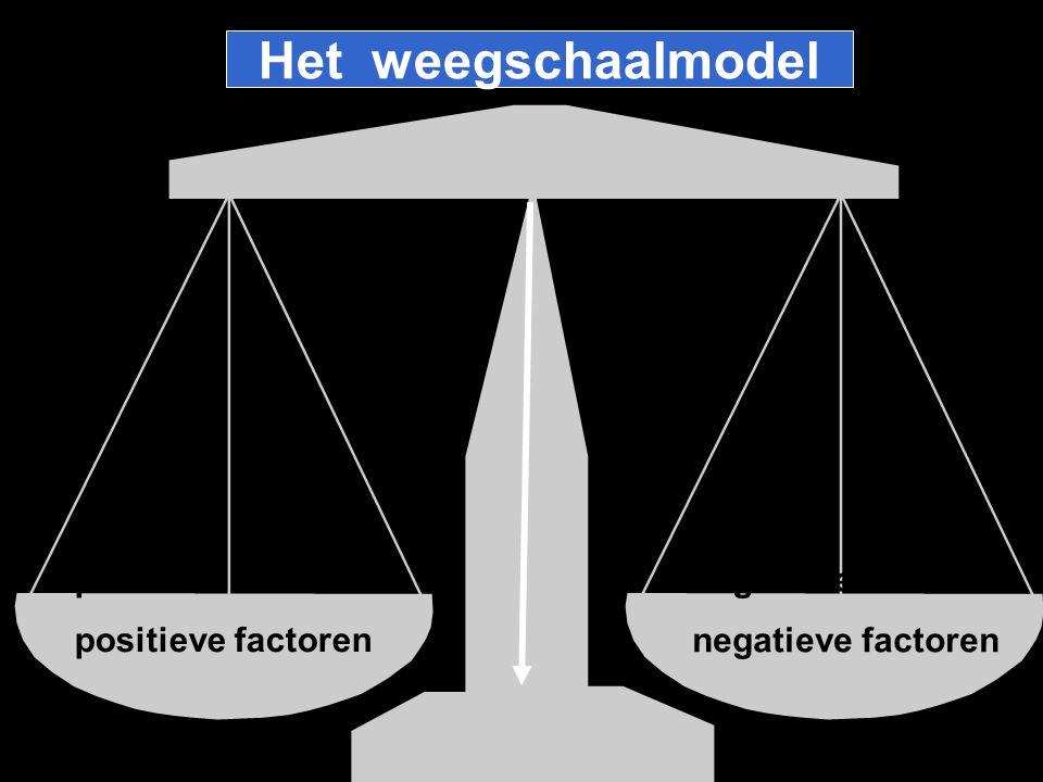 Het weegschaalmodel positieve factoren negatieve factoren