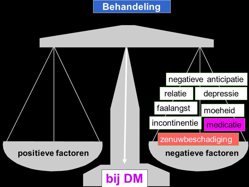 bij DM Behandeling negatieve anticipatie relatie depressie faalangst