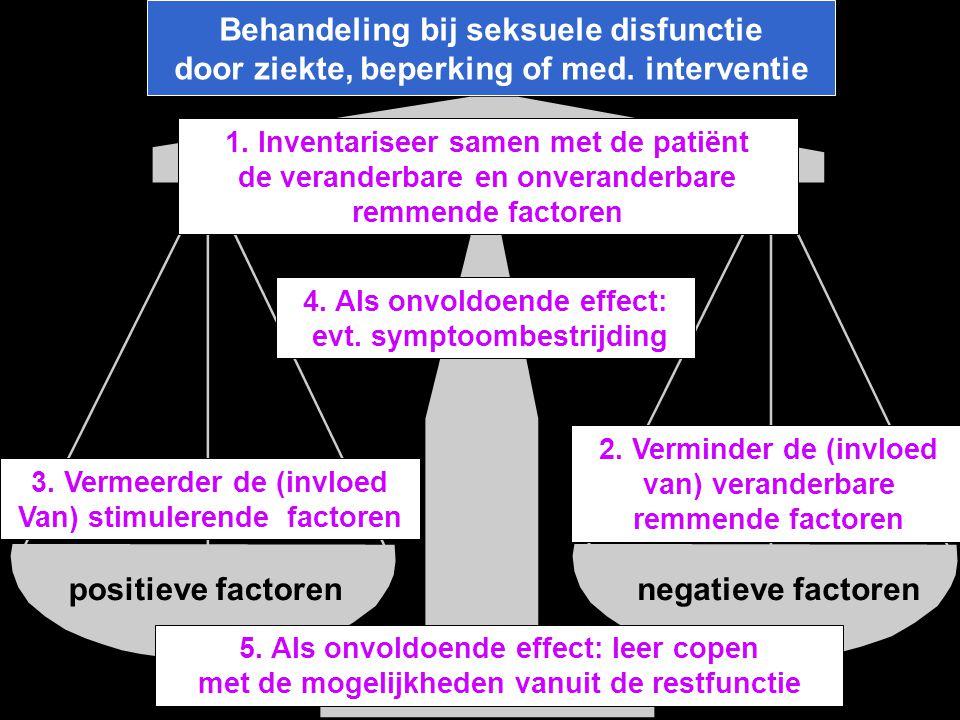 Behandeling bij seksuele disfunctie door ziekte, beperking of med